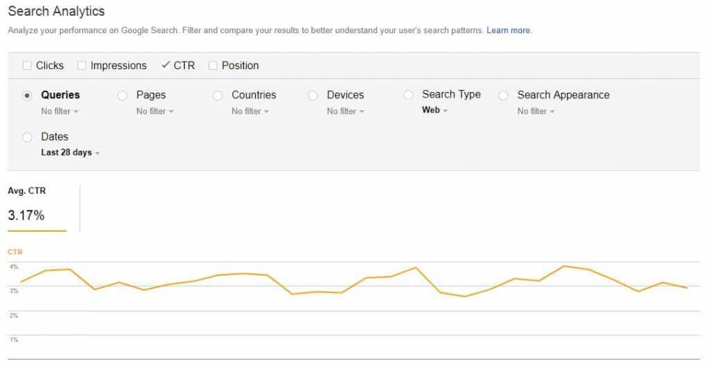 google search console ctr