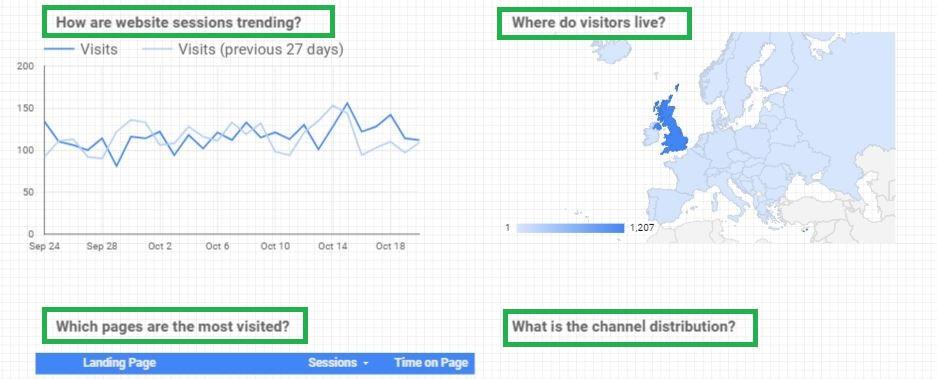 Google Data Studio - Headings