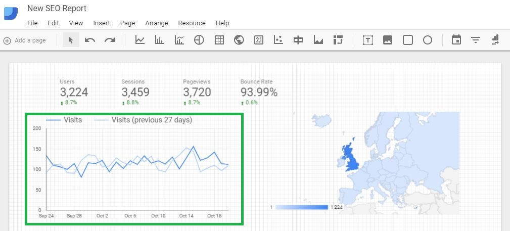 Google Data Studio - Previos Period