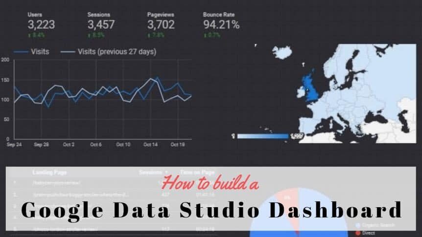how to create dashboard in jaspersoft studio