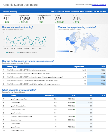 Google Data Studio Dashboard Organic Search