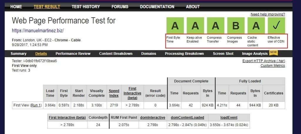 Website speed test for SEO