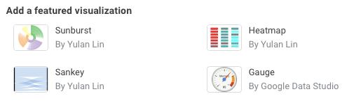 Featured Visualizations Data Studio